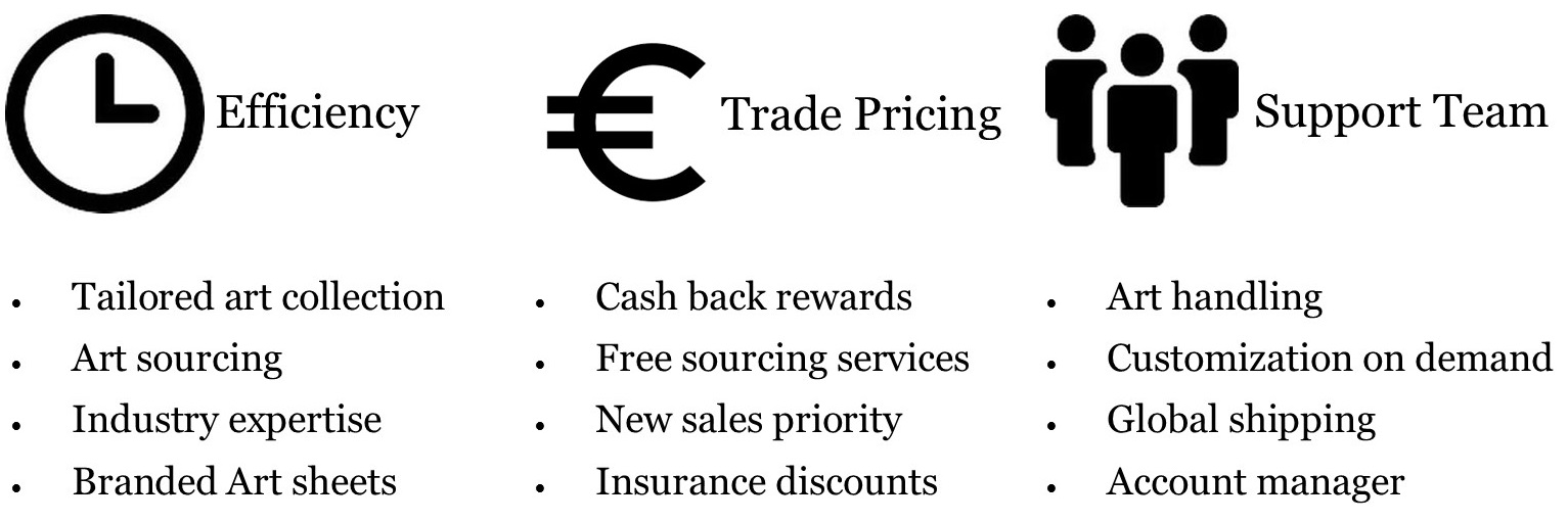 Publication Trade Benefits website